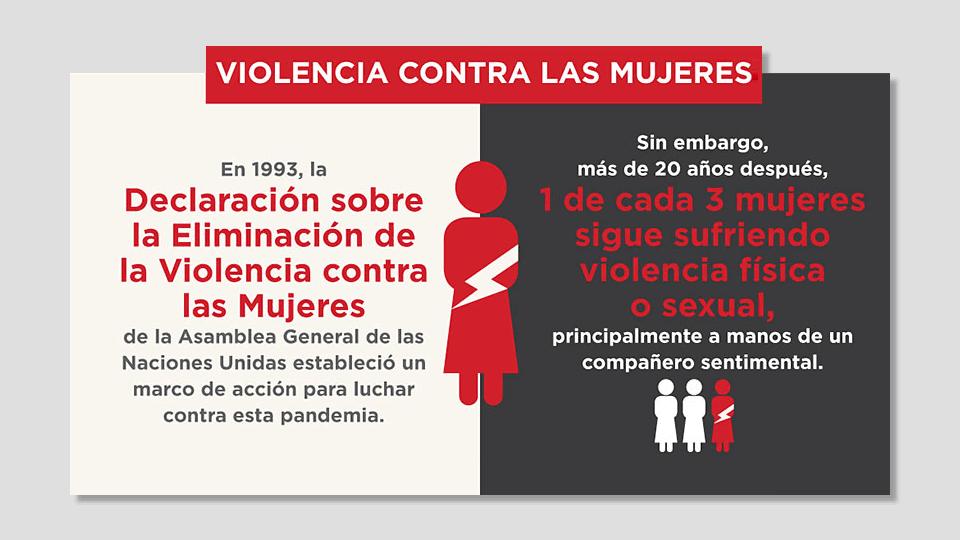 Día Internacional de la Mujer 2016: Mujeres y Violencia