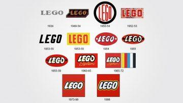 Lego: rearmarse o desaparecer. Evolución de la marca.