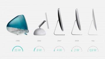 Línea iMac y consumo eléctico.