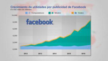Nuevas formas publicitarias: Facebook, el gigante despierto.